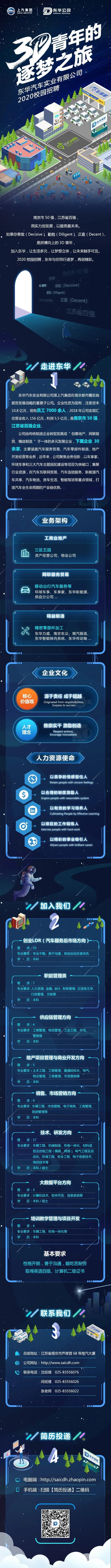 上汽集团东华汽车实业有限公司2020校院